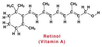 Are Retinol, Retin A and Retinoic Acid the same?